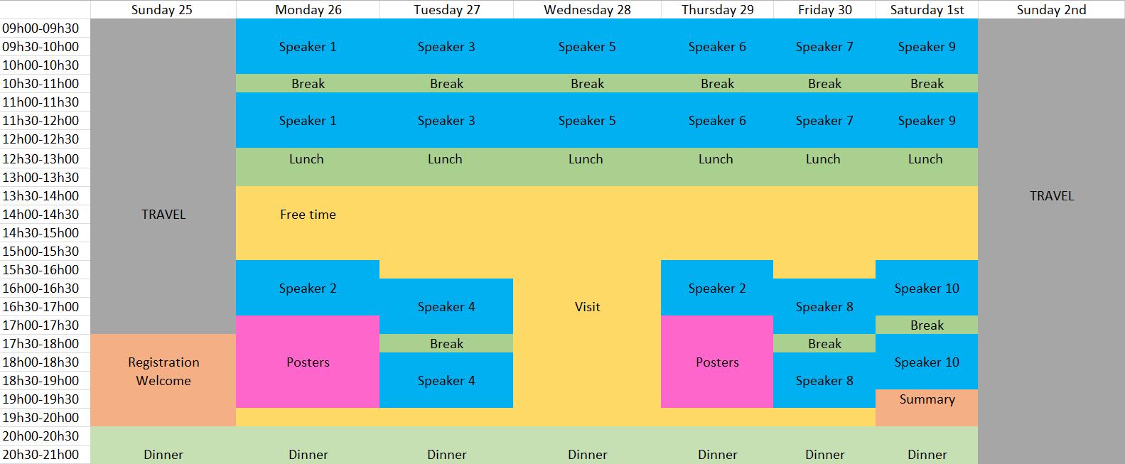Program-overview